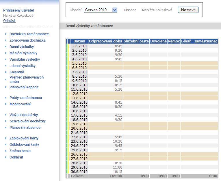 Intraweb, Intraweb PLUS - RON Software
